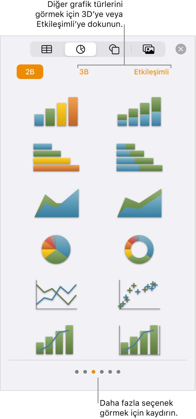 2B grafikler gösteren Grafik ekle menüsü.