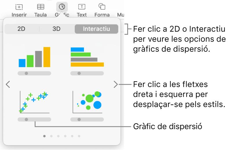 El menú Gràfic mostrant gràfics interactius, inclosa una opció de gràfic de dispersió.