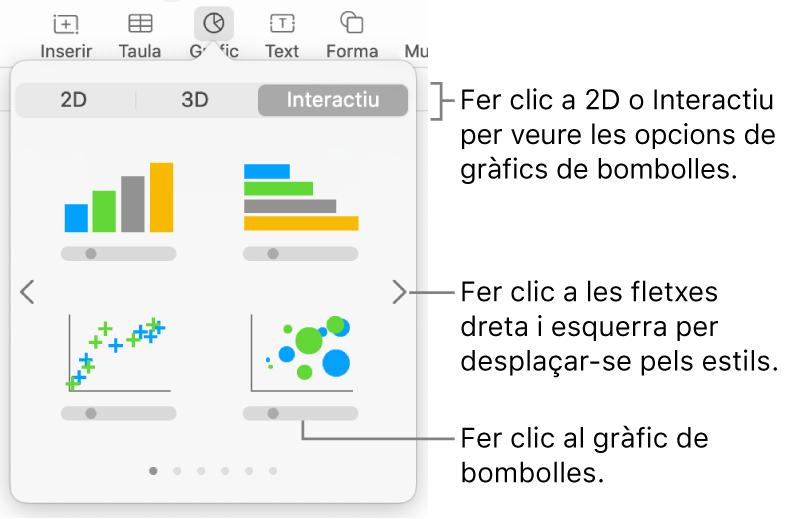 El menú Gràfic mostrant gràfics interactius, inclosa una opció de gràfic de bombolles.