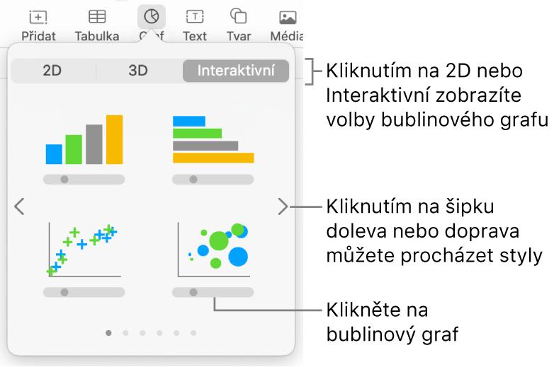 Nabídka grafů sinteraktivními grafy, včetně bublinového grafu