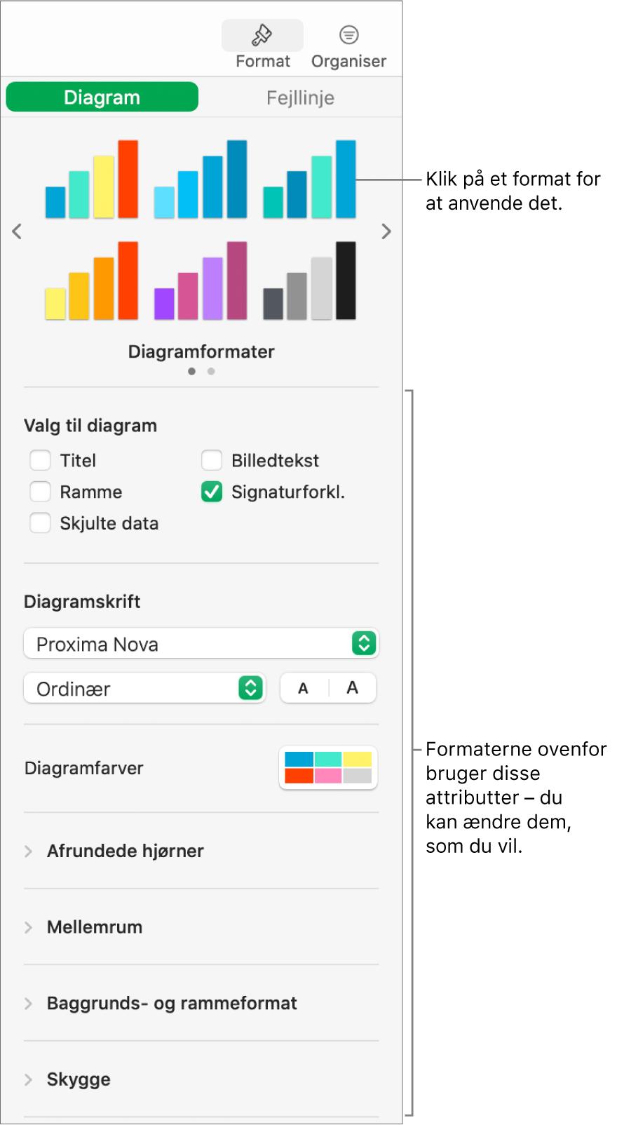 Indholdsoversigten Formatering, der viser betjeningsmuligheder til formatering af diagrammer.