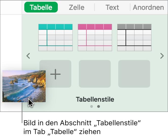 Ein Bild wird zu den Tabellenstilen gezogen, um einen neuen Stil zu erstellen.