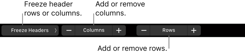 The MacBook Pro Touch Bar with controls for freezing header rows or columns, adding or removing columns, and for adding or removing rows.