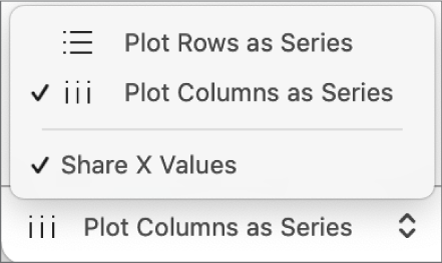 The pop-up menu for choosing whether to plot rows or columns as series.