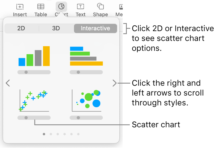 The chart menu showing interactive charts, including a scatter chart option.