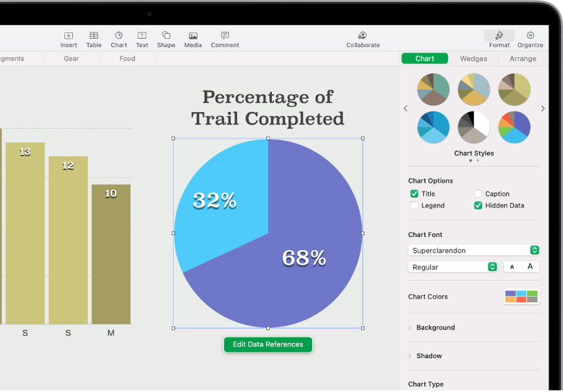 A pie chart showing percentages of trails completed. The Format menu is also open, showing different chart styles to choose from, as well as options to turn the chart title or legend on or off, show hidden data, and edit the chart font, colors, and background.