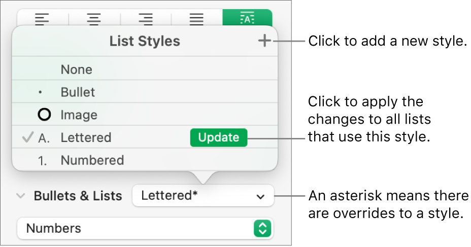 The List Styles pop-up menu with an asterisk indicating an override and callouts to the New Style button, and a submenu of options for managing styles.