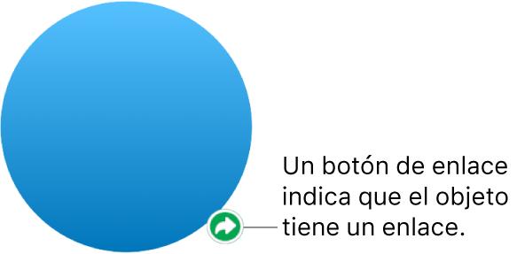 Un botón de enlace en una figura.