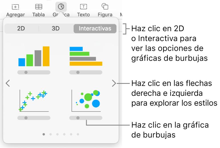 El menú de gráfica con gráficas interactivas, incluida una opción de gráfica de burbujas.