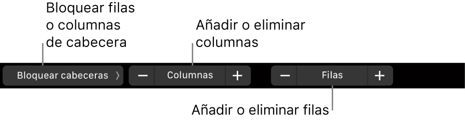 La TouchBar del MacBookPro con controles para congelar filas y columnas de cabecera, añadir o eliminar columnas y añadir o eliminar filas.