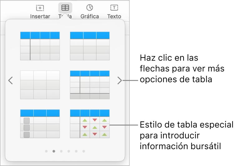 El menú de tabla, con imágenes en miniatura de los estilos de tabla y un estilo especial para introducir información bursátil en la esquina inferior derecha. Seis puntos al final indican que puedes deslizarte para ver más estilos.