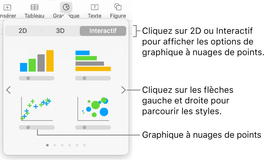 Menu Graphique affichant des graphiques interactifs, notamment plusieurs graphiques à nuage de points.
