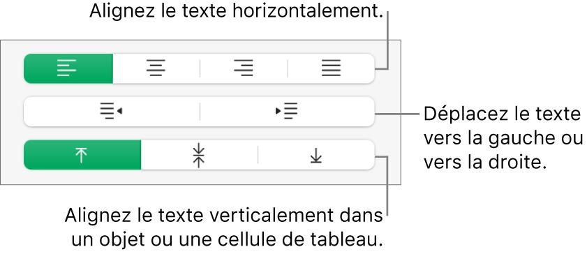 La section Alignement, présentant des boutons permettant d'aligner le texte horizontalement ou verticalement, ou encore de le déplacer vers la gauche ou la droite.