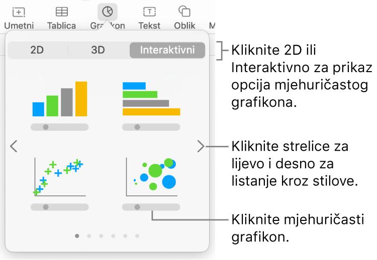 Izbornik grafikona s prikazom interaktivnih grafikona, uključujući opciju mjehuričastog grafikona.
