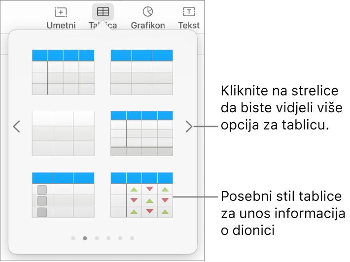 Izbornik tablice prikazuje minijature stilova tablica, s posebnim stilom za unos informacija o dionici u donjem desnom kutu. Šest točaka na dnu označavaju da možete povući za prikaz ostalih stilova.
