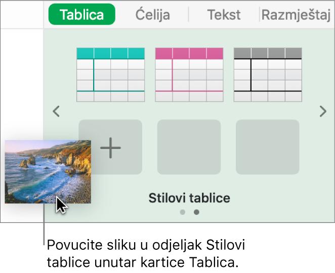 Povlačenje slike u stilove tablice kako biste izradili novi stil.