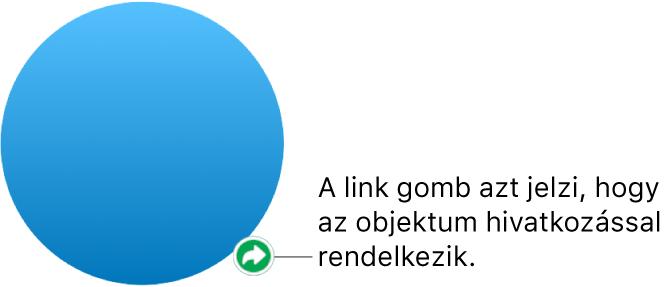 Link gomb egy alakzaton.