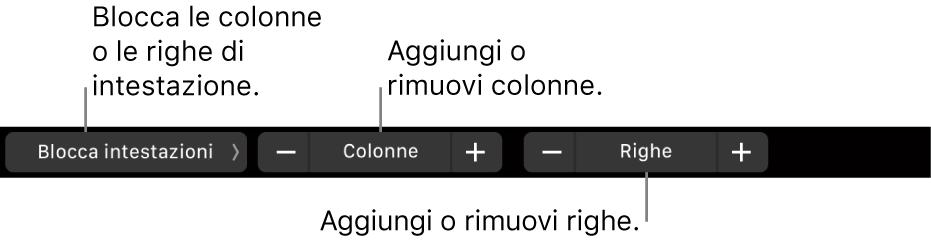 Touch Bar di MacBook Pro con i controlli per bloccare le righe e le colonne di intestazione, aggiungere o rimuovere le colonne e aggiungere o rimuovere le righe.