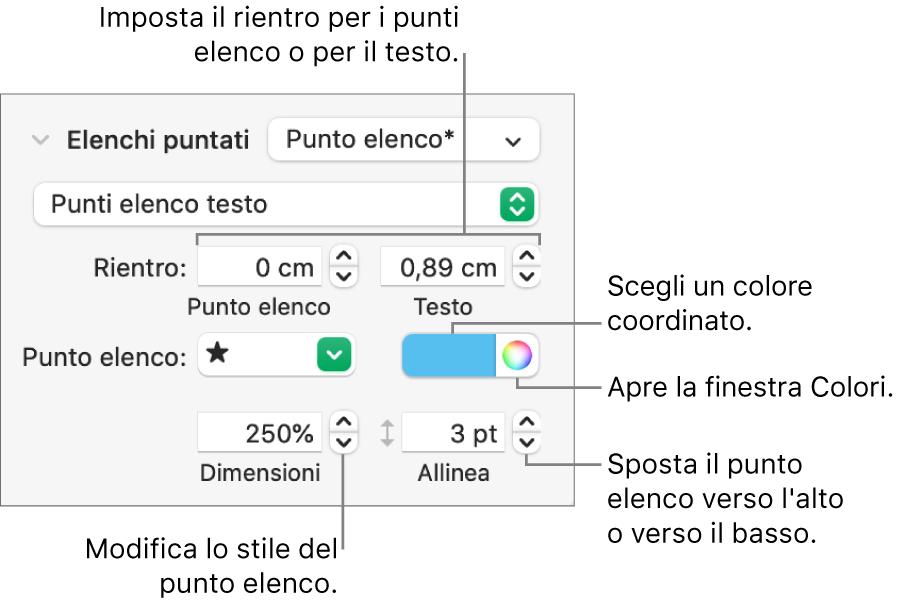"""Sezione """"Elenchi puntati"""" con didascalie per i controlli per il rientro dei punti elenco e del testo, il colore dei punti elenco, la dimensione dei punti elenco e l'allineamento."""