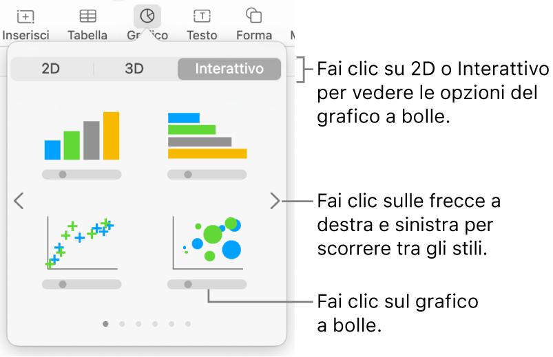 Menu Grafico con grafici interattivi, inclusa un'opzione per il grafico a bolle.