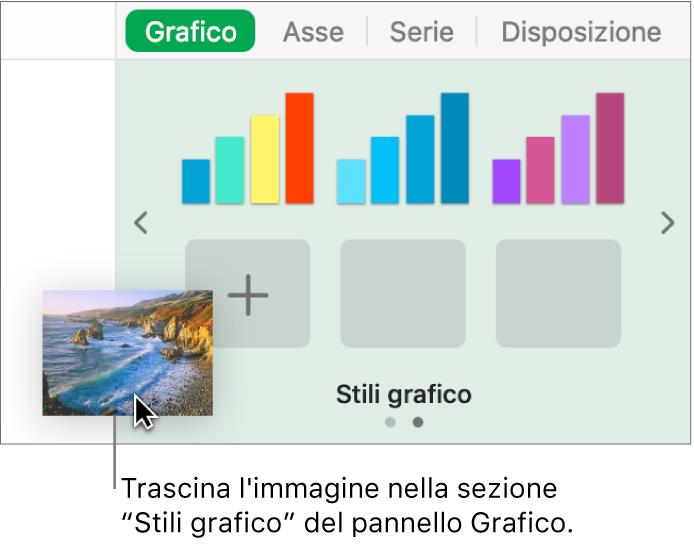 Trascinamento di un'immagine nella sezione degli stili del grafico della barra laterale per creare un nuovo stile.