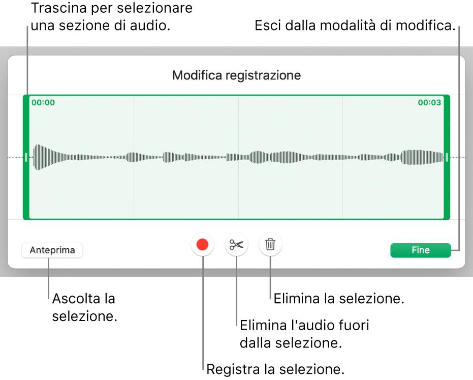 Controlli per modificare una registrazione audio. Maniglie che indicano la sezione selezionata della registrazione con pulsanti Anteprima, Registra, Ritaglia, Elimina e per la modalità di modifica al di sotto.