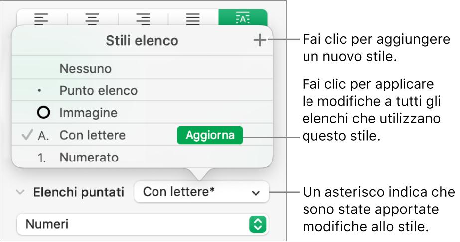 """Il menu a comparsa """"Stili elenco"""" con un asterisco che indica una sostituzione, una didascalia per il pulsante """"Nuovo stile"""" e un sottomenu di opzioni per la gestione degli stili."""