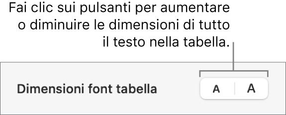 Controllo delle dimensioni del font per il testo nella tabella.