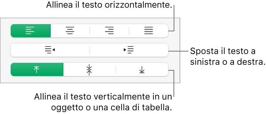La sezione Allineamento che mostra i pulsanti per l'allineamento orizzontale del testo, lo spostamento del testo a destra o a sinistra, e l'allineamento verticale del testo.