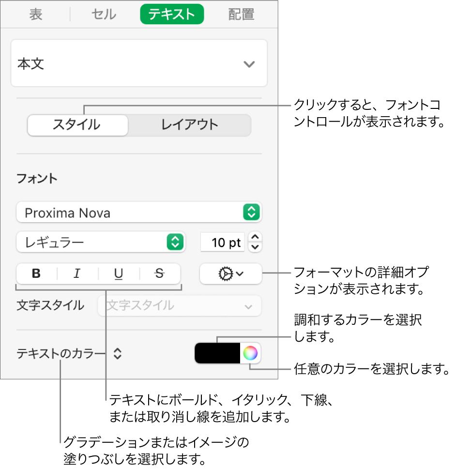 表のテキストのスタイル用コントロール。