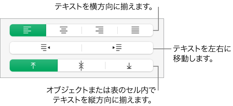 テキストを横方向に揃えるボタンや、テキストを左右に移動するボタン、テキストを縦方向に揃えるボタンが表示された「配置」セクション。