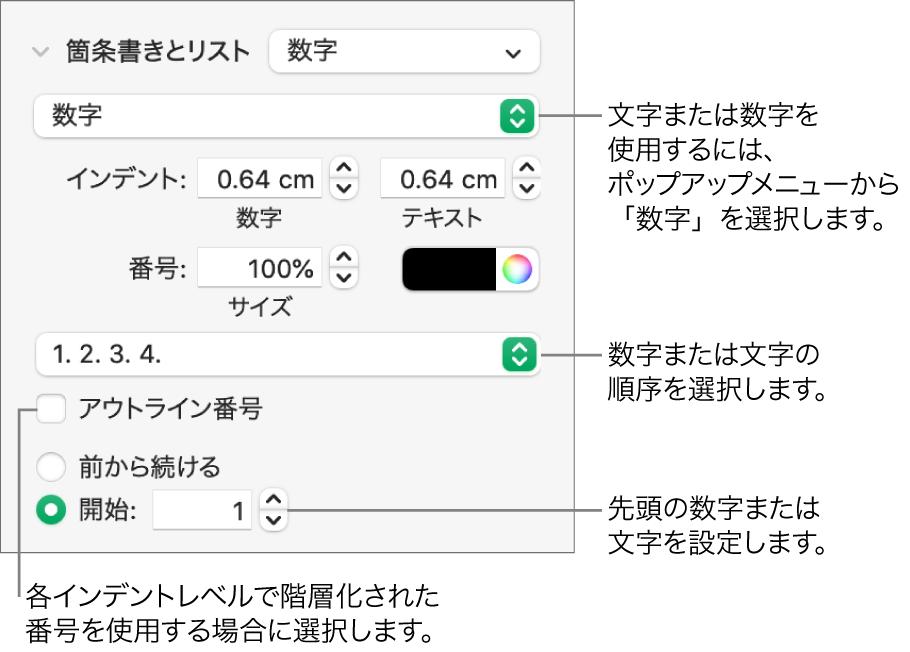 リストの番号スタイルと間隔を変更するためのコントロール。