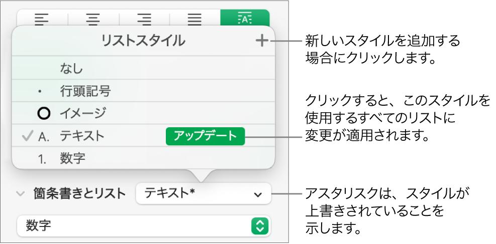 「リストスタイル」ポップアップメニュー。オーバーライドを示すアスタリスク、「新規スタイル」ボタンへのコールアウト、およびスタイルを管理するためのオプションのサブメニューが表示された状態。