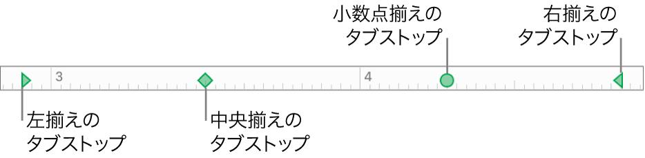ルーラ。左右の段落余白、および左揃え、中央揃え、小数点揃え、右揃えのタブが表示された状態。