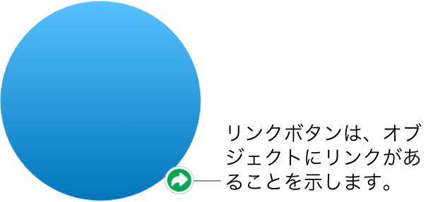 図形に表示されているリンクボタン。