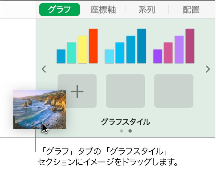 イメージをサイドバーのグラフスタイルセクションにドラッグして新しいスタイルを作成している状態。