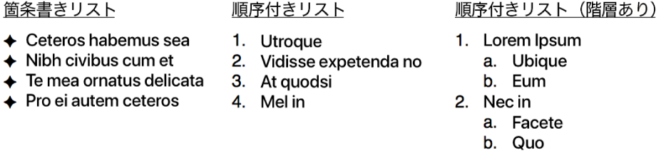箇条書き、番号付き、番号付き階層リストの例。