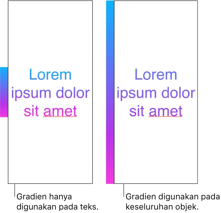 Contoh sebelah menyebelah. Contoh pertama menunjukkan teks dengan gradien digunakan hanya pada teks, maka seluruh spektrum warna ditunjukkan dalam teks. Contoh kedua menunjukkan teks dengan gradien digunakan ke seluruh objek, maka hanya sebahagian spektrum warna ditunjukkan dalam teks.
