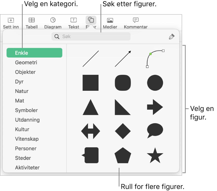 Figurbiblioteket, som viser kategorier til venstre og figurer til høyre. Du kan bruke søkefeltet øverst til å finne figurer, og du kan rulle for å se mer.