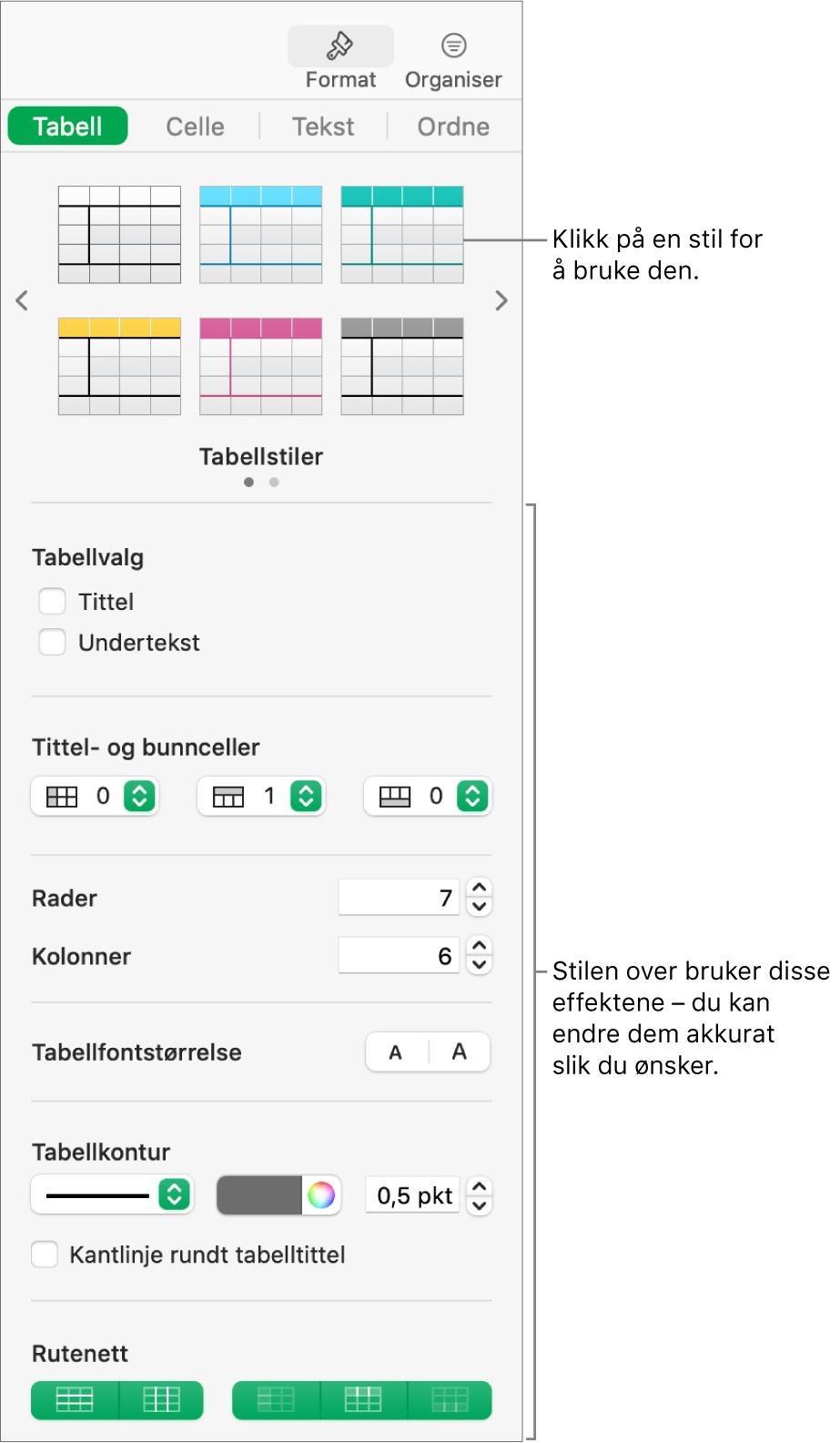 Format-sidepanelet, som viser tabellstiler og formateringsvalg.