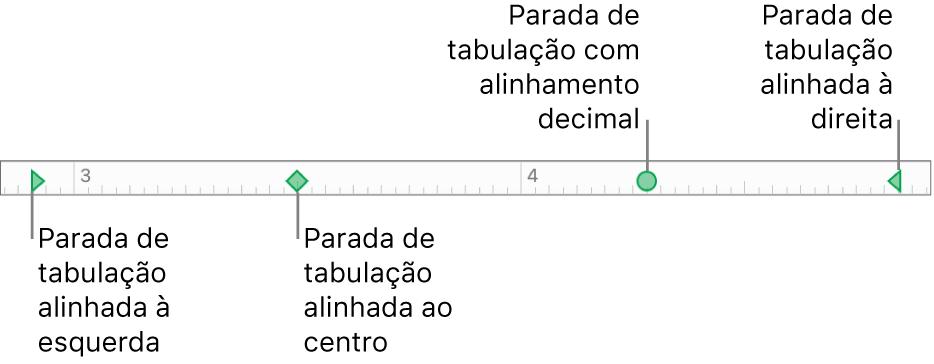 Régua com marcadores para margens de parágrafo esquerda e direita e tabulações para alinhamento esquerdo, central, decimal e direito.