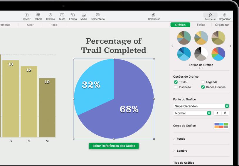 Gráfico de pizza mostrando porcentagens de trilhas concluídas. O menu Formatar também está aberto, mostrando diversos estilos de gráficos dentre os quais escolher, além de opções para ativar ou desativar o título ou legenda do gráfico, mostrar dados ocultos e editar a fonte, cores e fundo do gráfico.