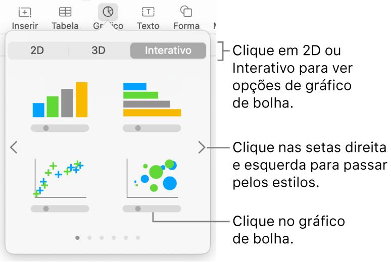 Menu de gráfico mostrando gráficos interativos, incluindo uma opção de gráfico de bolha.