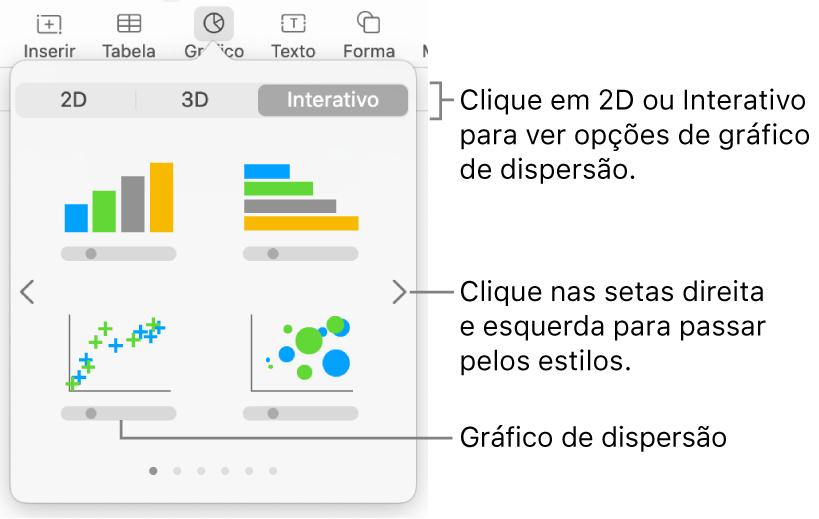 Menu de gráfico mostrando gráficos interativos, incluindo uma opção de gráfico de dispersão.
