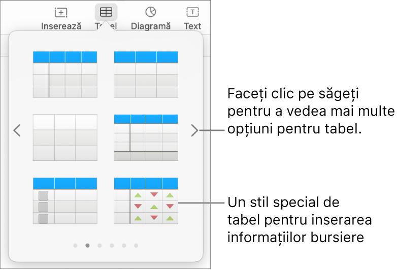 Meniul tabelului afișând miniaturi ale stilurilor de tabel, cu un stil special pentru introducerea informațiilor bursiere în colțul din dreapta jos. Cele șase puncte din partea de jos indică faptul că puteți glisa pentru a vedea mai multe stiluri.