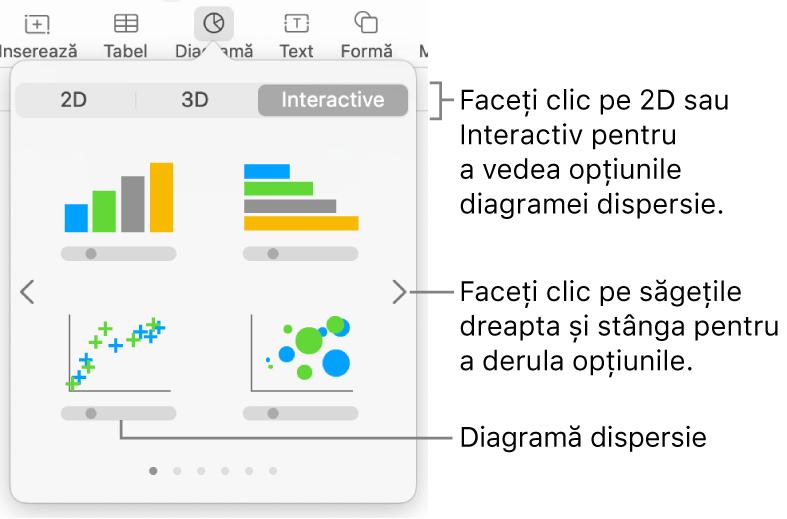 Meniul diagramei afișând diagrame interactive, inclusiv o opțiune de diagramă de dispersie.