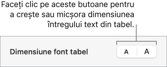 Comanda pentru dimensiunea fontului textului din tabel.