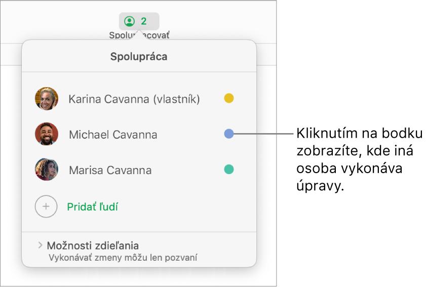 Zoznam účastníkov stromi účastníkmi abodkou odlišnej farby napravo pri každom mene.
