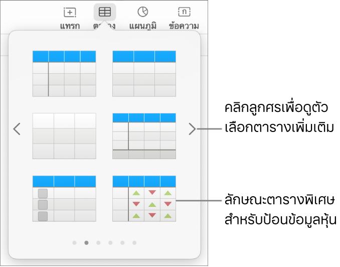 เมนูตารางที่แสดงรูปย่อของลักษณะตาราง ซึ่งมีลักษณะพิเศษสำหรับป้อนข้อมูลหุ้นที่มุมขวาล่างสุด หกจุดที่ด้านล่างสุดบ่งบอกว่าคุณสามารถปัดเพื่อดูลักษณะเพิ่มเติมได้