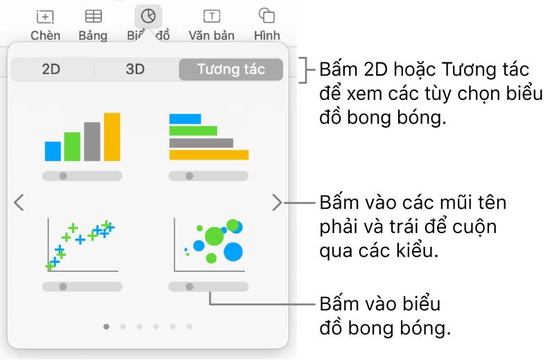 Menu biểu đồ đang hiển thị biểu đồ tương tác, bao gồm tùy chọn biểu đồ bong bóng.